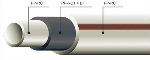 рубы полипропиленовые фибер базальт